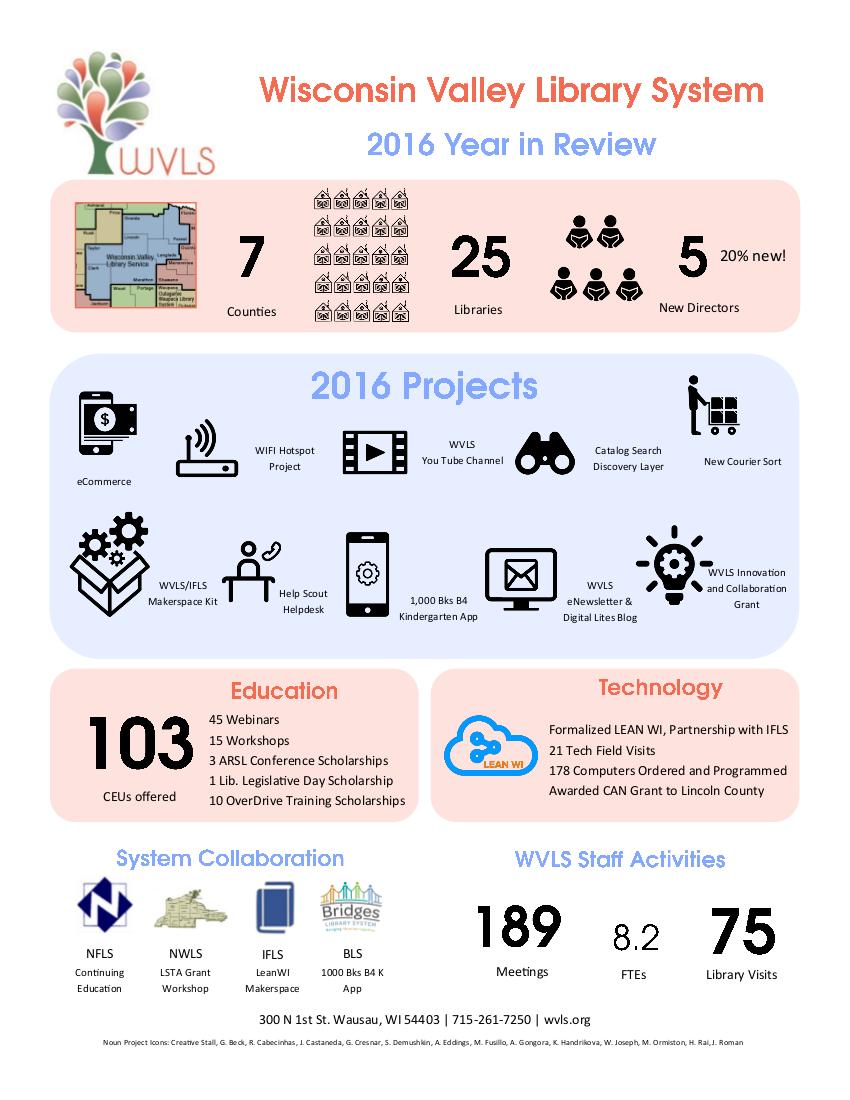 WVLS 2016 Infographic