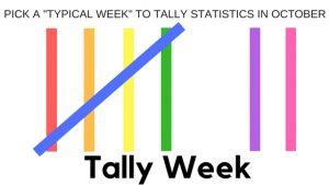 Tally Week
